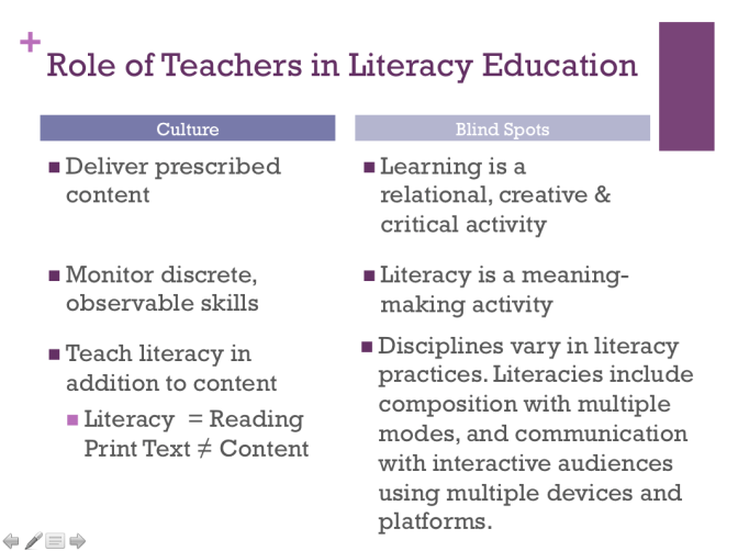 Teachers as Contemporary Learners